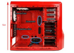How to choose a case