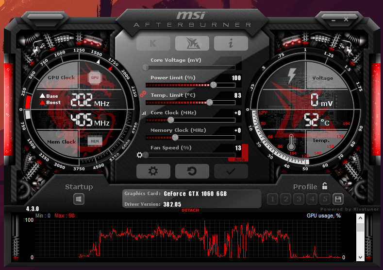 CSGO Ultra wide GPU usage at 2560x1080 and 3440x1440