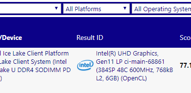 Photo of Intel Ice-Lake U processor will have 10nm architecture and better graphics