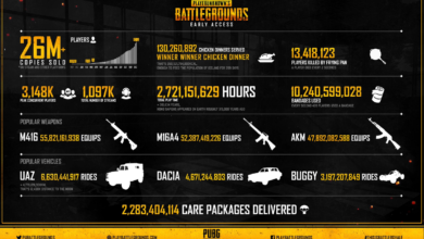 Photo of PUBG early access achievements- Astonishing Stats