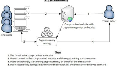 Photo of Block cryptojacking from your browsers, Follow these methods