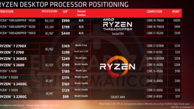 Photo of AMD's second generation CPU pricing and more found in a leak