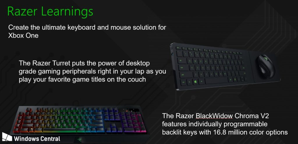 Microsoft and Razer Doc 1