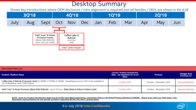 Intel_Core_9000_series_roadmap dx sum