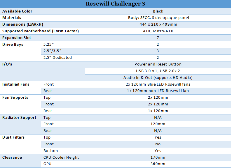 Rosewill CHALLENGER S specs