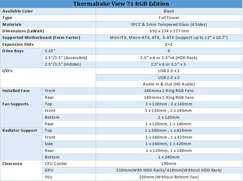 Thermaltake View 71 Specs
