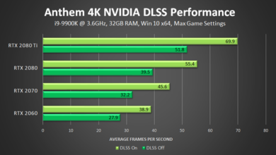 Photo of Anthem receives up to 40% performance gains after adding Nvidia DLSS