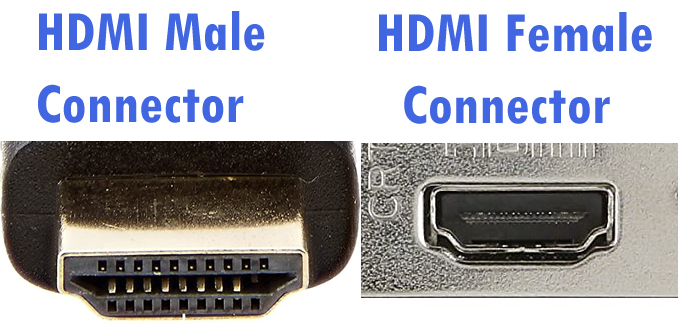 HDMI male and female connector