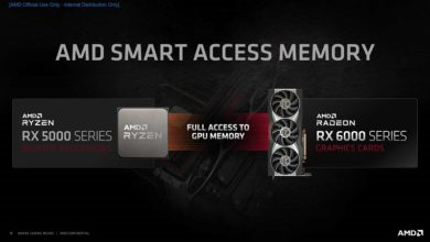 Photo of AMD Smart Access Memory explained!